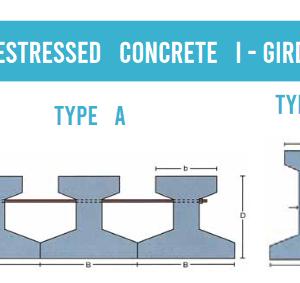 6. PRESTRESSED CONCRETE I – GIRDER